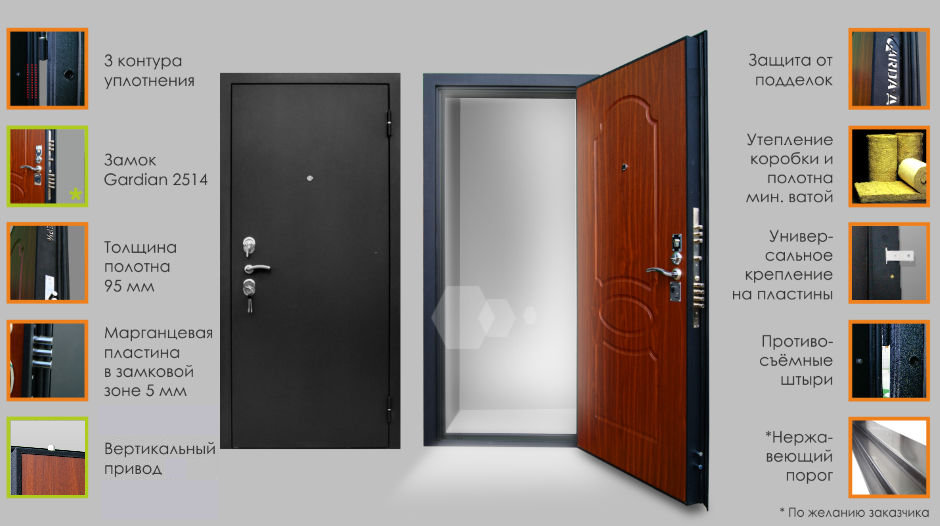 Гарда дверь S2