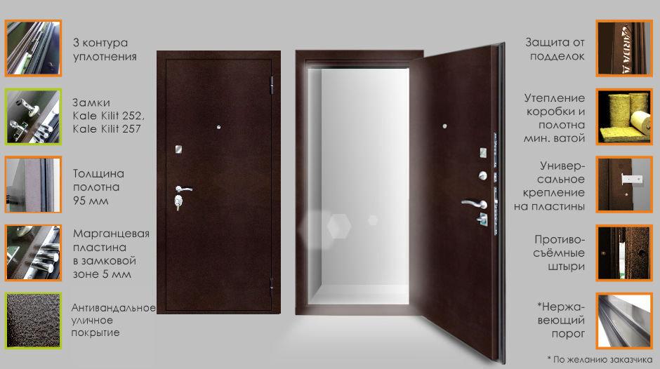 Гарда дверь S3